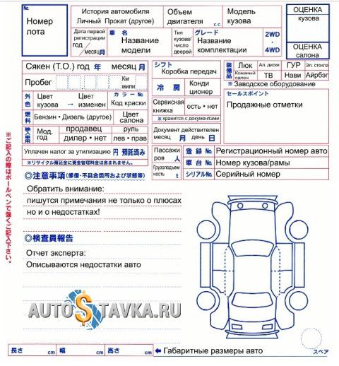 как купить автомобиль на аукционе Японии, как купить японский автомобиль, перевод аукционного листа, перевести аукционный лист самому, переведенные аукционные листы, расшифровка аукционного листа, расшифровка японского аукционного листа, аббревиатуры в японских аукционниках, расшифровка аббревиатур аукционников